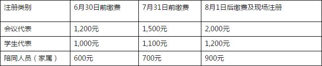 QQ截图20190812114532.png